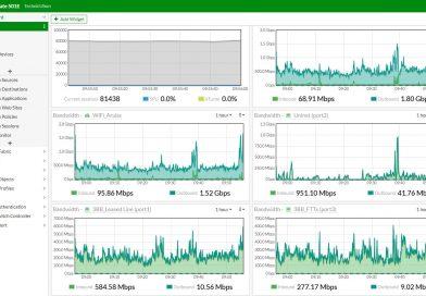 ข้อมูลการใช้งานของผู้ใช้งานระบบอินเทอร์เน็ตต่อวัน